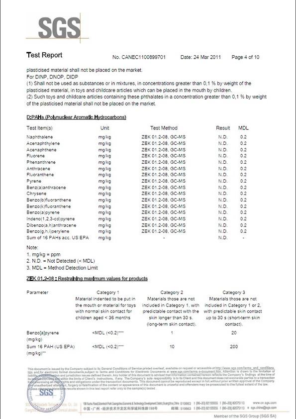 IGP_BPA & PAHs